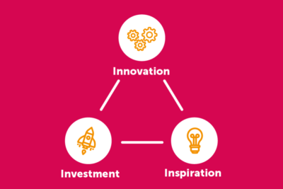 Expert judges to decide five winners of Theirworld Education Innovation Awards 2021