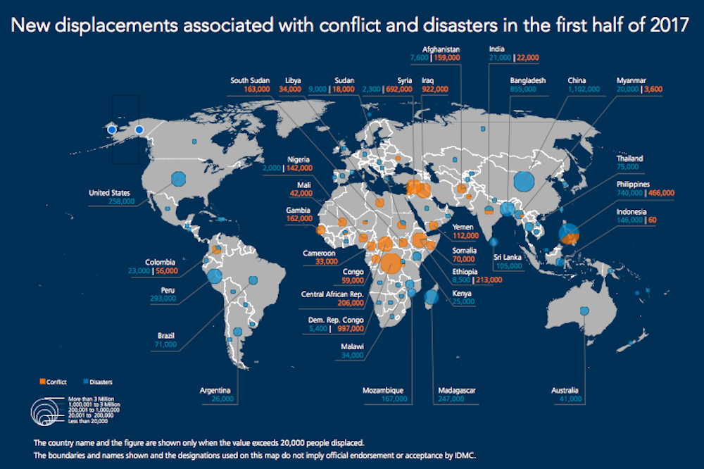 e33d8840a80 The figures released by the Displacement Monitor Centre show that people  are being uprooted across the world by disasters and conflicts