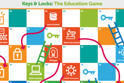 Keys and Locks: The Education Game